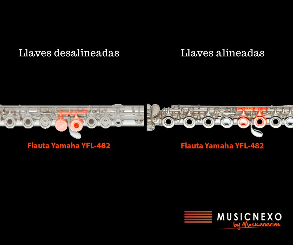Tipos de llaves de flauta